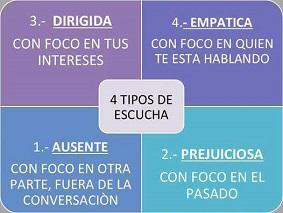 Las 4 reglas para escuchar (bien)
